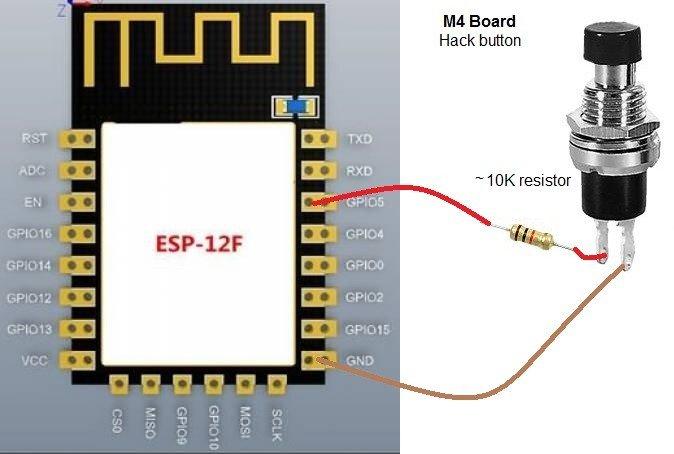 M4 Board - Hack Menu y Cómo añadir el botón físico 6