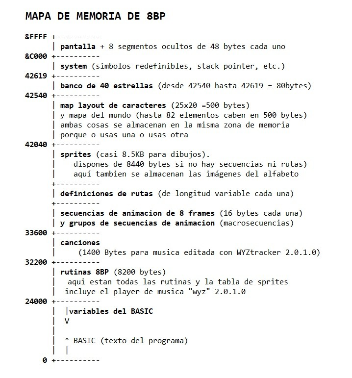 MAPA-MEMORIA-8BP.jpg