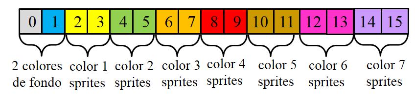 sprites-8bp