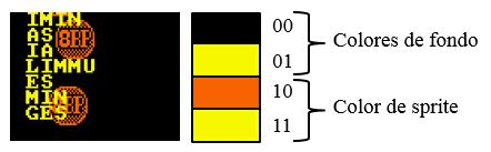 8BP: Cómo pintar SPRITES tras el fondo y la tabla de atributos 1
