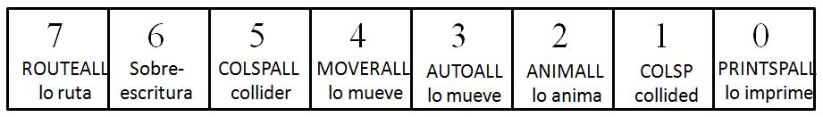 8BP: Cómo pintar SPRITES tras el fondo y la tabla de atributos 2