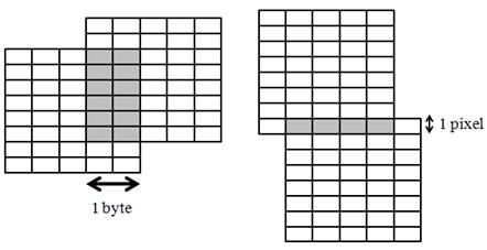 8BP: Ajustar la sensibilidad de la colisión de sprites 2