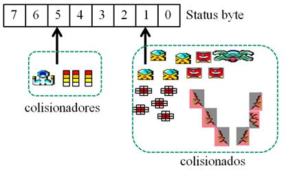8BP: Ajustar la sensibilidad de la colisión de sprites 3