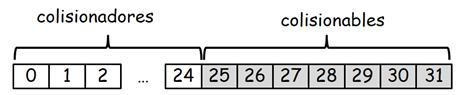8BP: Colisiones con solape de sprites 3