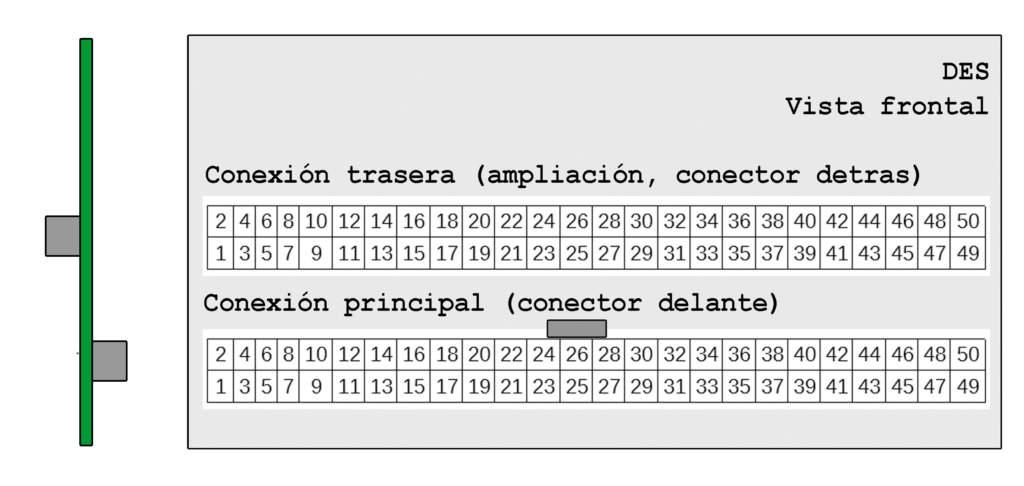 esquema-conexion-des