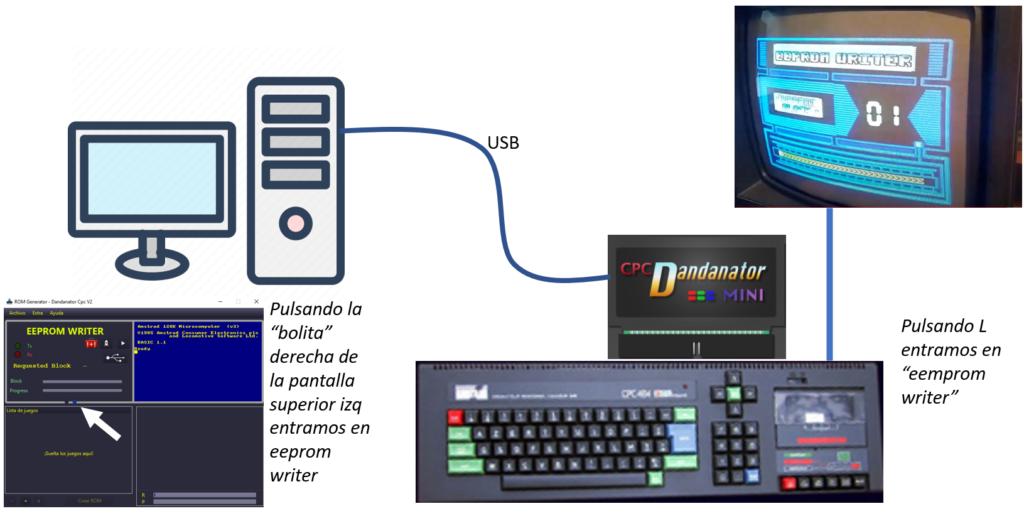 Como hacer juegos con intro para Dandanator CPC y DES 9